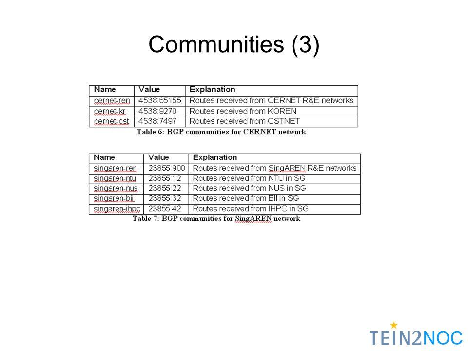 NOC Communities (3)