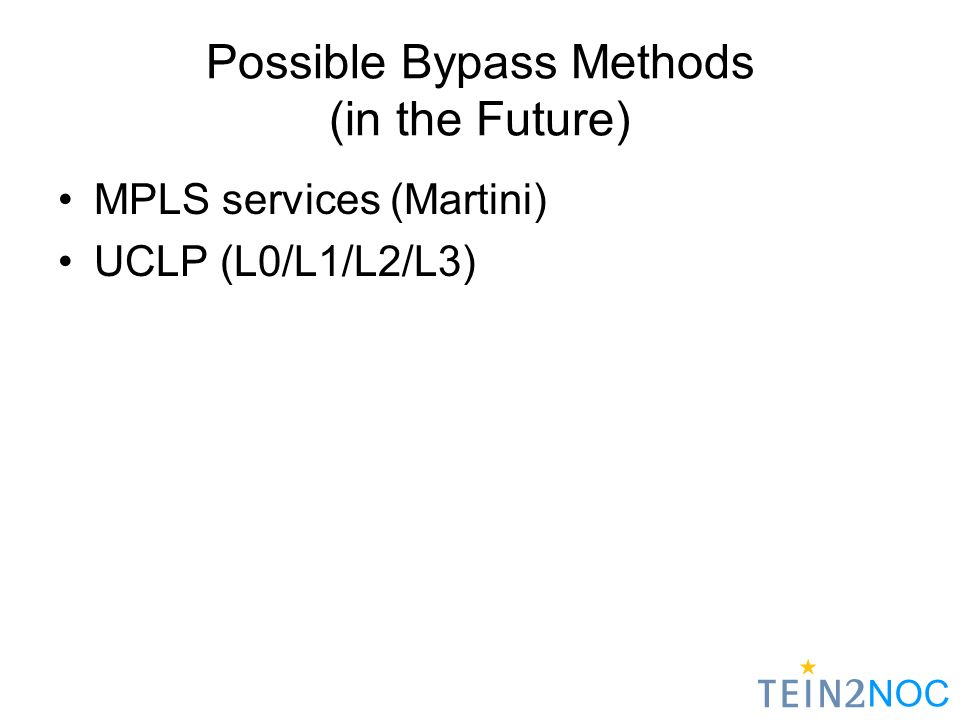 NOC Possible Bypass Methods (in the Future) MPLS services (Martini) UCLP (L0/L1/L2/L3)