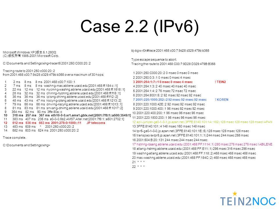 NOC Case 2.2 (IPv6) Microsoft Windows XP [ 5.1.2600] (C) 1985-2001 Microsoft Corp.