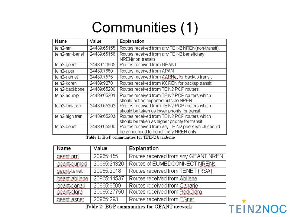 NOC Communities (1)