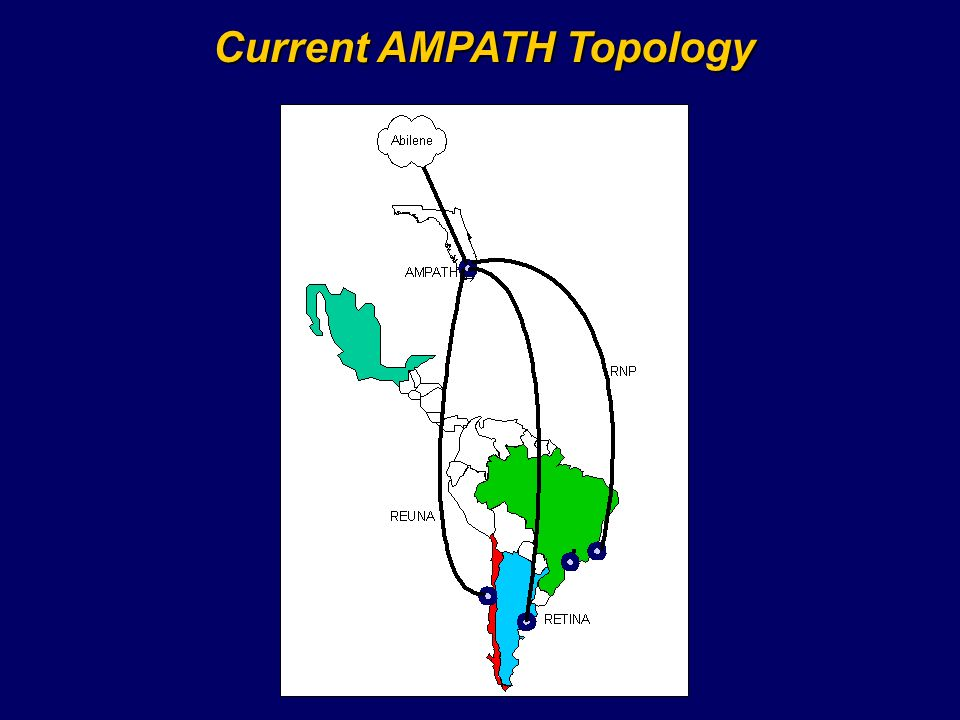 Current AMPATH Topology