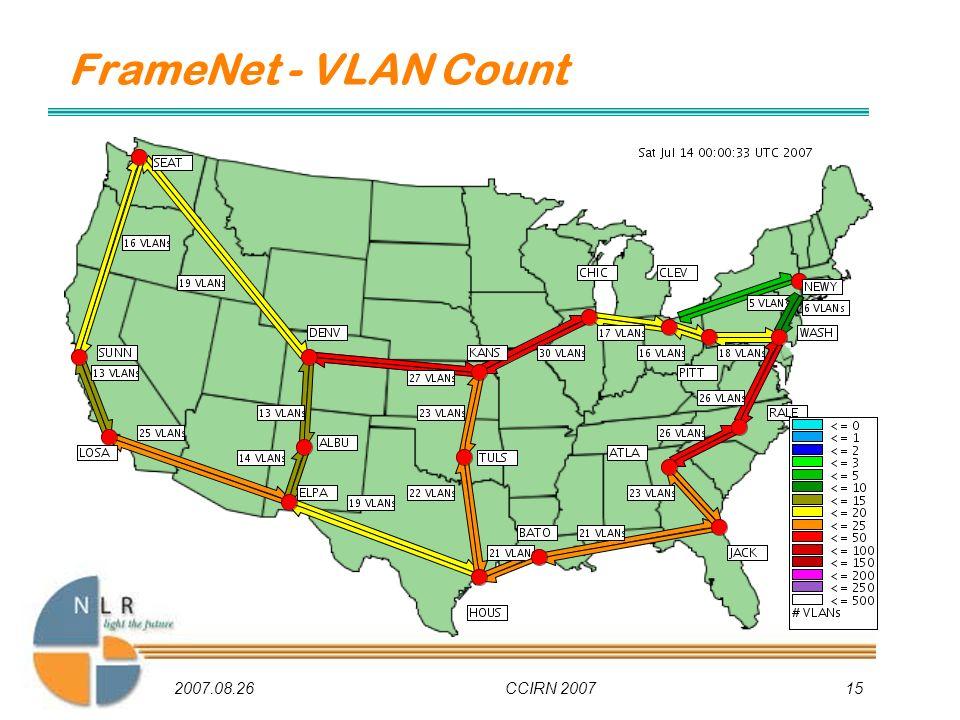 2007.08.26CCIRN 200715 FrameNet - VLAN Count