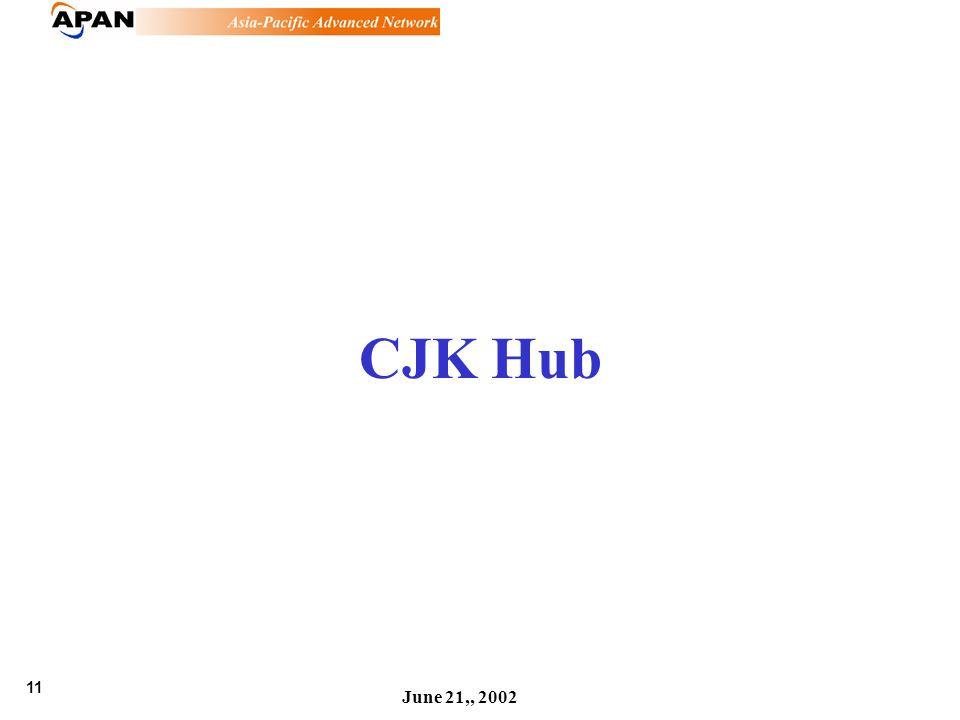 11 June 21,, 2002 CJK Hub