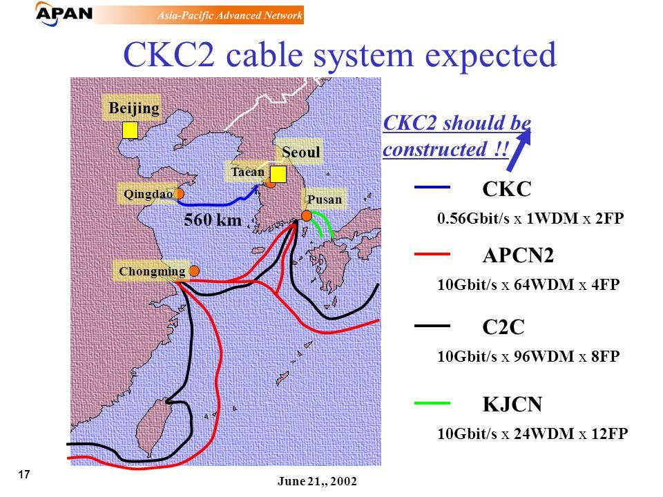 17 June 21,, 2002 CKC2 cable system expected CKC APCN2 C2C KJCN Beijing Seoul Pusan Taean Qingdao Chongming 0.56Gbit/s x 1WDM x 2FP 10Gbit/s x 64WDM x 4FP 10Gbit/s x 96WDM x 8FP 10Gbit/s x 24WDM x 12FP CKC2 should be constructed !.