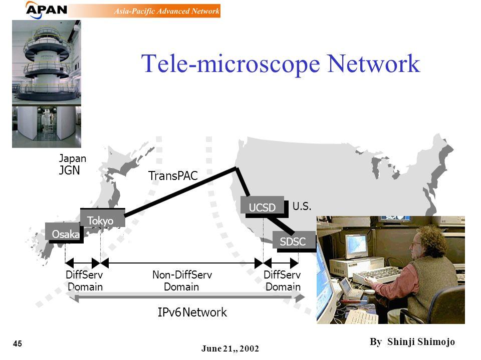 45 June 21,, 2002 Tele-microscope Network Japan JGN Tokyo SDSC U.S.