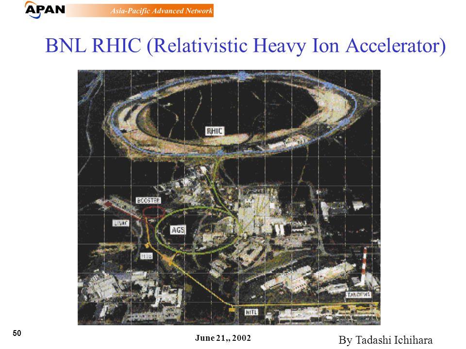 50 June 21,, 2002 BNL RHIC (Relativistic Heavy Ion Accelerator) By Tadashi Ichihara