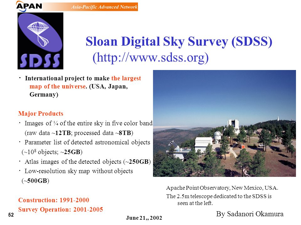 52 June 21,, 2002 Sloan Digital Sky Survey (SDSS) (http://www.sdss.org) International project to make the largest map of the universe. (USA, Japan, Ge