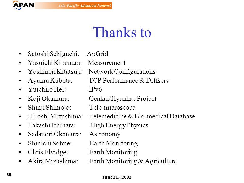 65 June 21,, 2002 Thanks to Satoshi Sekiguchi: ApGrid Yasuichi Kitamura: Measurement Yoshinori Kitatsuji: Network Configurations Ayumu Kubota: TCP Performance & Diffserv Yuichiro Hei: IPv6 Koji Okamura: Genkai/Hyunhae Project Shinji Shimojo: Tele-microscope Hiroshi Mizushima: Telemedicine & Bio-medical Database Takashi Ichihara: High Energy Physics Sadanori Okamura: Astronomy Shinichi Sobue: Earth Monitoring Chris Elvidge: Earth Monitoring Akira Mizushima: Earth Monitoring & Agriculture