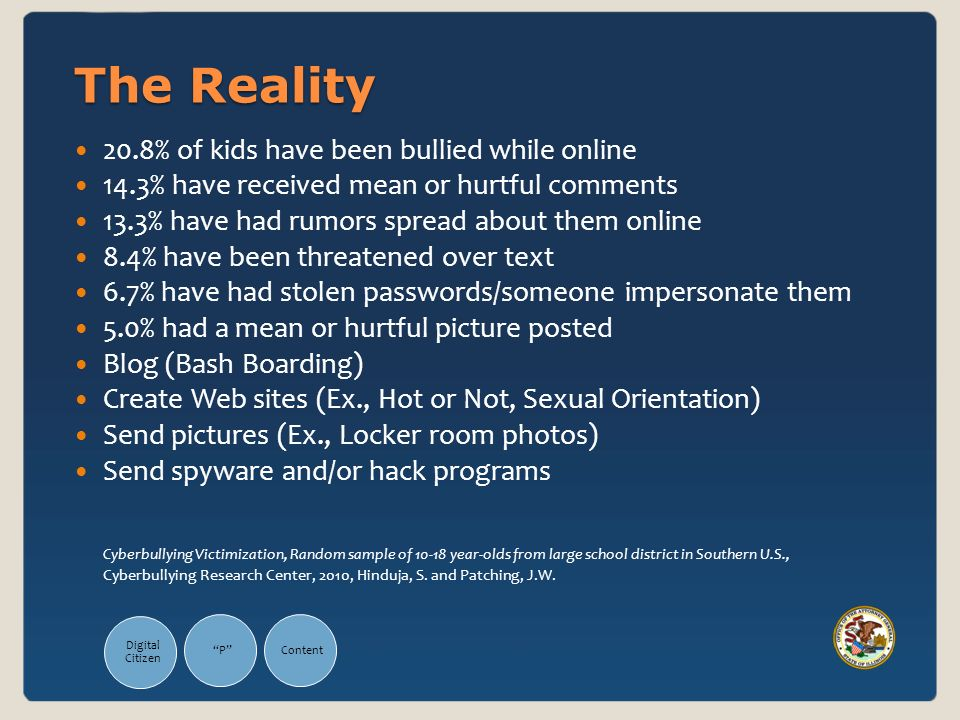 The Reality 20.8% of kids have been bullied while online 14.3% have received mean or hurtful comments 13.3% have had rumors spread about them online 8