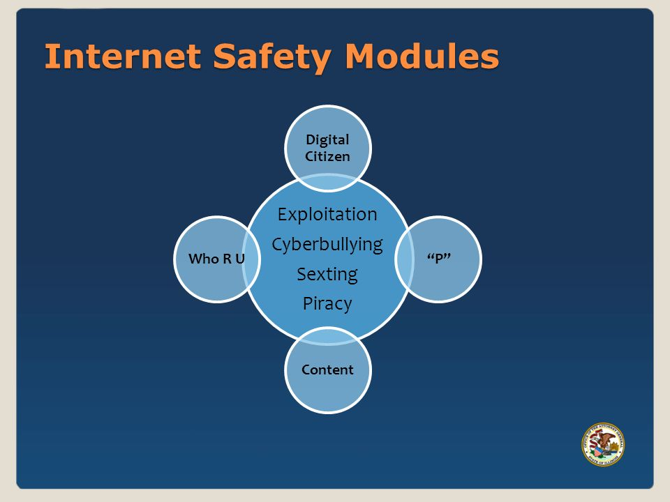 Internet Safety Modules Exploitation Cyberbullying Sexting Piracy Digital Citizen PContent Who R U