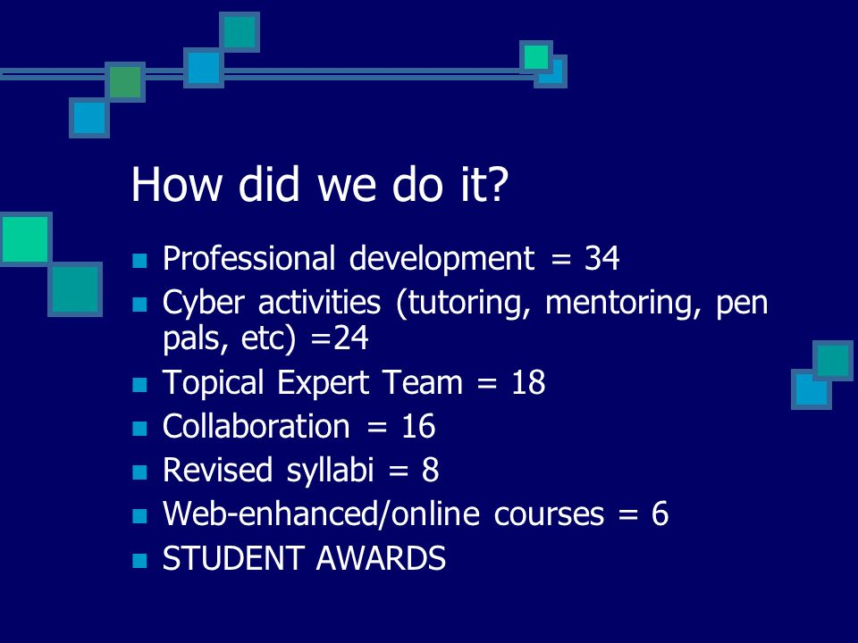 What did we try to do? Improve D/HH faculty technology knowledge and skills Pre-service teacher technology knowledge and skills In-service teacher tec