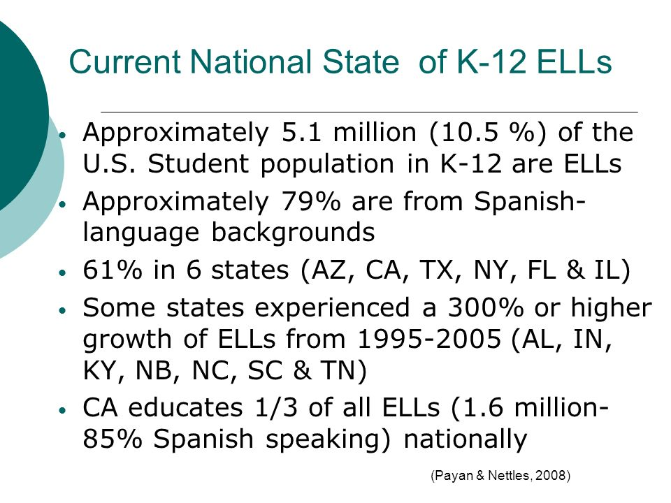 Current National State of K-12 ELLs Approximately 5.1 million (10.5 %) of the U.S.