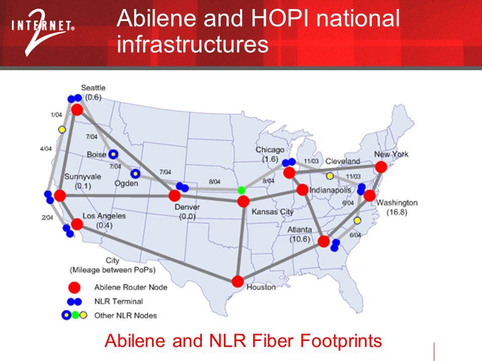 Abilene and HOPI national infrastructures Abilene and NLR Fiber Footprints
