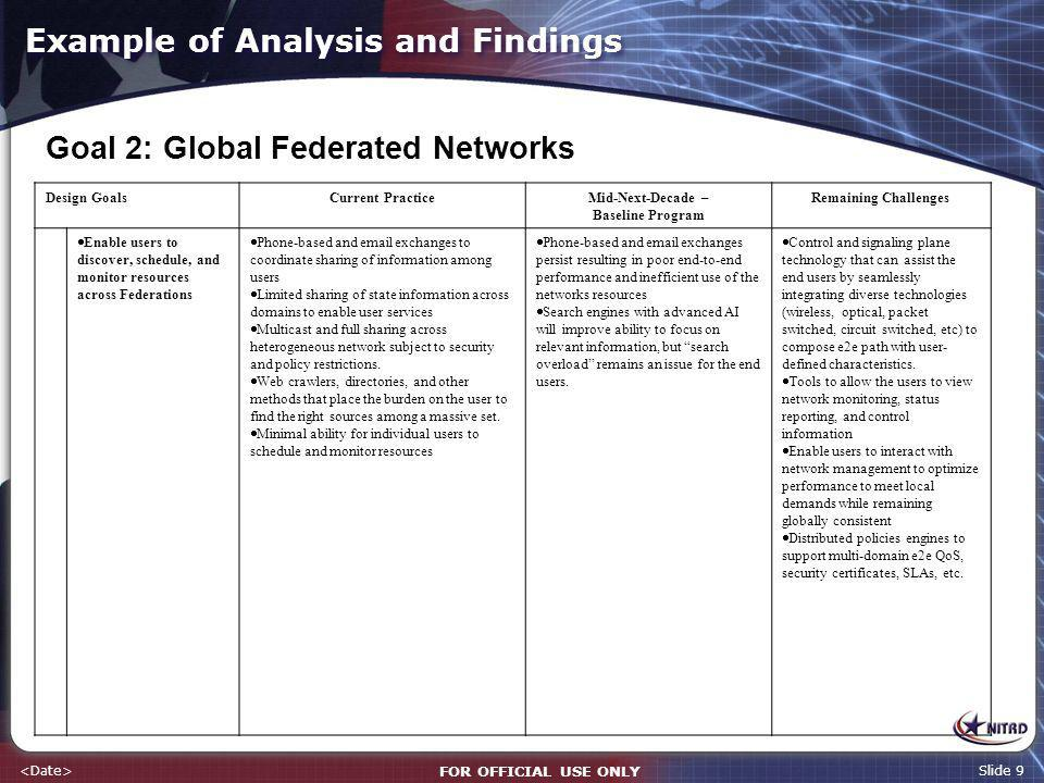 FOR OFFICIAL USE ONLY Slide 9 Example of Analysis and Findings Design GoalsCurrent PracticeMid-Next-Decade – Baseline Program Remaining Challenges Enable users to discover, schedule, and monitor resources across Federations Phone-based and  exchanges to coordinate sharing of information among users Limited sharing of state information across domains to enable user services Multicast and full sharing across heterogeneous network subject to security and policy restrictions.