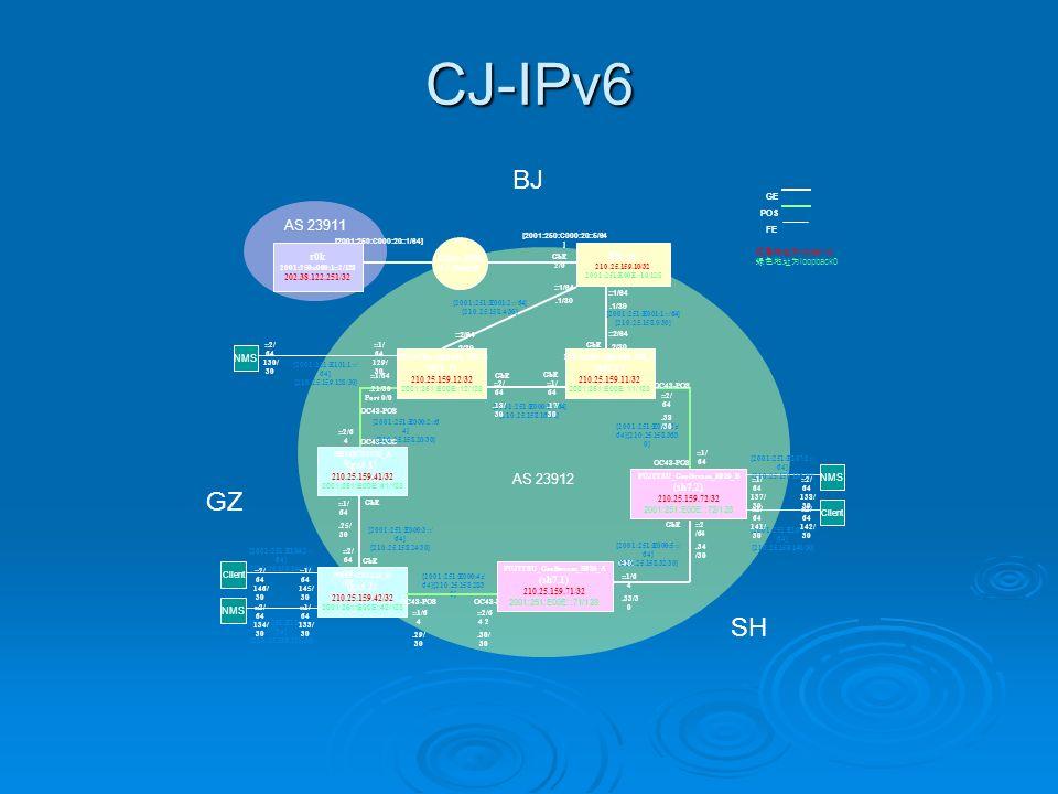 AS 23912 AS 23911 NEC_CX5210_A (gz4.1) 210.25.159.41/32 2001:251:E00E::41/128 NEC_CX5210_B (gz4.2) 210.25.159.42/32 2001:251:E00E::42/128 HITACHI_GR2000_20H_B (bj1.2) 210.25.159.12/32 2001:251:E00E::12/128 OC48-POS Port 0/0 OC48-POS GbE [2001:251:E000:1::/64] [210.25.158.16/30] ::2/ 64.18/ 30 ::1/ 64.17/ 30 [2001:251:E000:6::/ 64][210.25.158.36/3 0] ::2/ 64.38 /30 ::1/ 64.37/ 30 [2001:251:E000:2::/6 4] [210.25.158.20/30] ::2/6 4.22/3 0 ::1/64.21/30 [2001:251:E000:5::/ 64] [210.25.158.32/30] ::2 /64.34 /30 ::1/6 4.33/3 0 [2001:251:E000:3::/ 64] [210.25.158.24/30] ::1/ 64.25/ 30 ::2/ 64.26 /30 [2001:251:E000:4::/ 64][210.25.158.28/3 0] ::1/6 4.29/ 30 ::2/6 4 2.30/ 30 HITACHI_GR2000_20H_A (bj1.1) 210.25.159.11/32 2001:251:E00E::11/128 [ 2001:250:C000:20::5/64 ] GbE ::2/64.2/30 [2001:250:C000:20::1/64] GE POS FUJITSU_GeoStream_R980_A (sh7.1) 210.25.159.71/32 2001:251:E00E::71/128 r0k 2001:250:c000:1::2/128 202.38.122.251/32 BR-cn 210.25.159.10/32 2001:251:E00E::10/128 [2001:251:E001:1::/64] [210.25.158.0/30] ::1/64.1/30 FUJITSU_GeoStream_R980_B (sh7.2) 210.25.159.72/32 2001:251:E00E::72/128 Cisco 6509 L2 Switch router-id loopback0 NMS [2001:251:E107:1::/ 64] [210.25.159.136/30] ::1/ 64 137/ 30 ::2/ 64 138/ 30 [2001:251:E104:1::/ 64] [210.25.159.132/30] ::1/ 64 133/ 30 ::2/ 64 134/ 30 NMS [2001:251:E101:1::/ 64] [210.25.159.128/30] ::2/ 64 130/ 30 ::1/ 64 129/ 30 NMS GbE 2/0 FE [2001:251:E104:2::/ 64] [210.25.159.144/30] ::1/ 64 145/ 30 ::2/ 64 146/ 30 Client [2001:251:E107:2::/ 64] [210.25.159.140/30] ::1/ 64 141/ 30 ::2/ 64 142/ 30 [2001:251:E001:2::/64] [210.25.158.4/30] ::1/64.1/30 ::2/64.2/30 BJ SH GZ CJ-IPv6