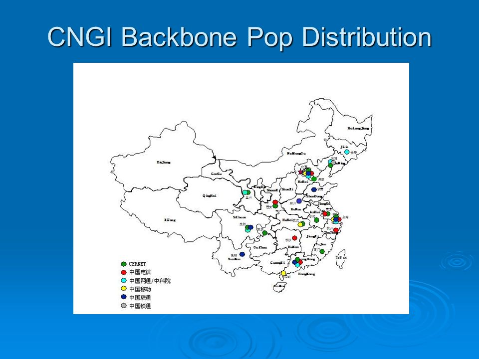 CNGI Backbone Pop Distribution