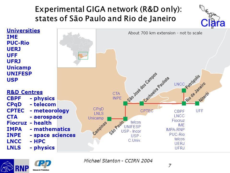 Clara Michael Stanton - CCIRN 2004 7 Experimental GIGA network (R&D only): states of São Paulo and Rio de Janeiro telcos UNIFESP USP - Incor USP - C.Univ.