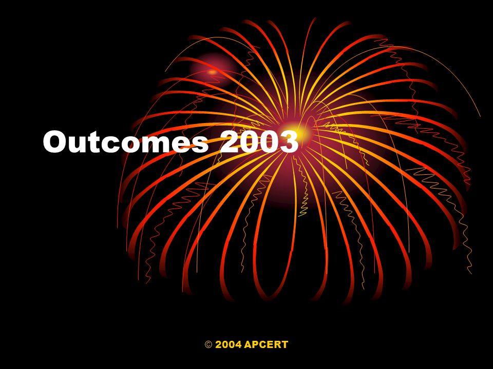 © 2004 APCERT Outcomes 2003