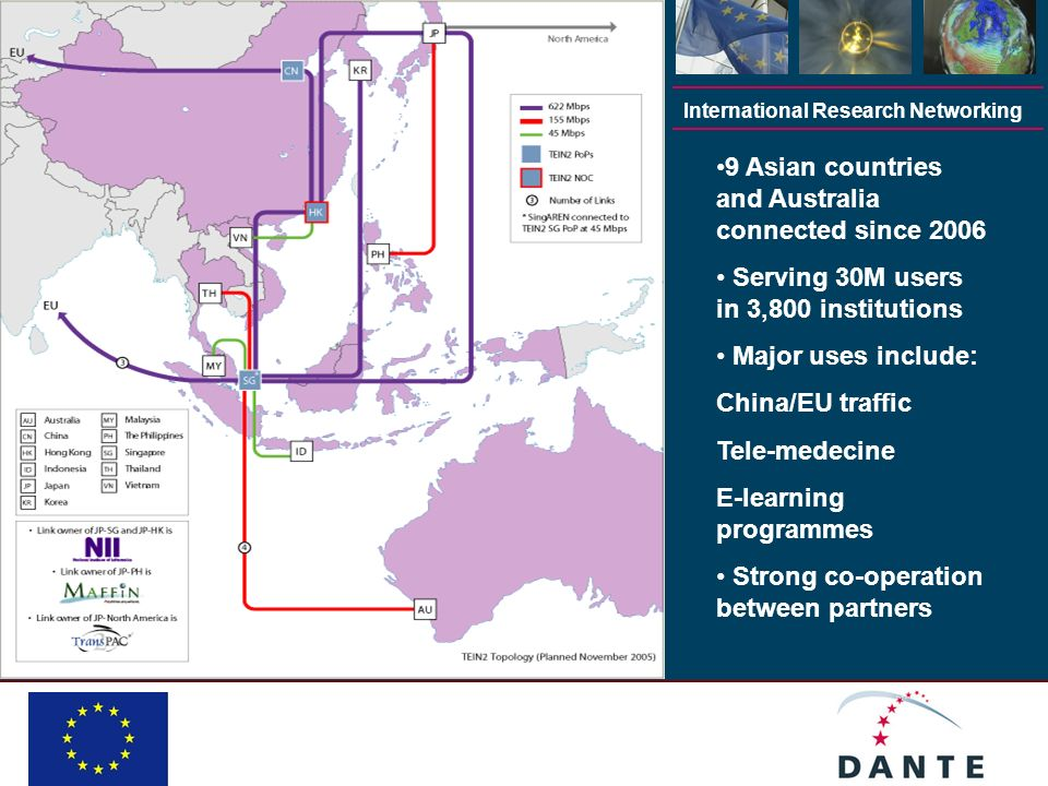 9 Asian countries and Australia connected since 2006 Serving 30M users in 3,800 institutions Major uses include: China/EU traffic Tele-medecine E-learning programmes Strong co-operation between partners