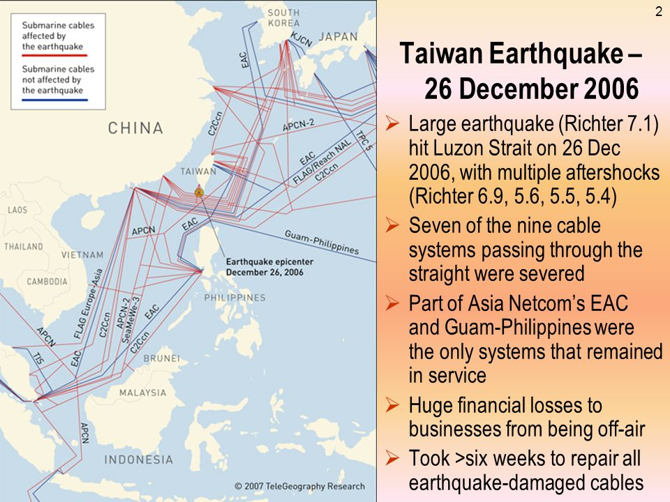 2 Taiwan Earthquake – 26 December 2006 Large earthquake (Richter 7.1) hit Luzon Strait on 26 Dec 2006, with multiple aftershocks (Richter 6.9, 5.6, 5.5, 5.4) Seven of the nine cable systems passing through the straight were severed Part of Asia Netcoms EAC and Guam-Philippines were the only systems that remained in service Huge financial losses to businesses from being off-air Took >six weeks to repair all earthquake-damaged cables