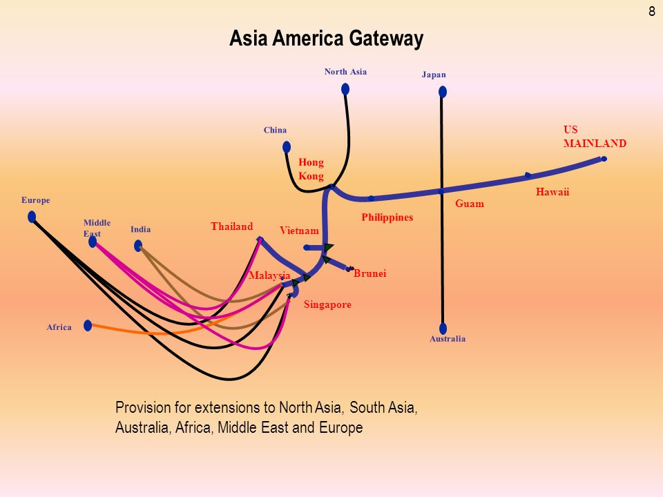 8 Asia America Gateway Europe Philippines Thailand Brunei Singapore Hawaii Malaysia Vietnam Hong Kong Guam North Asia China India Africa Middle East U