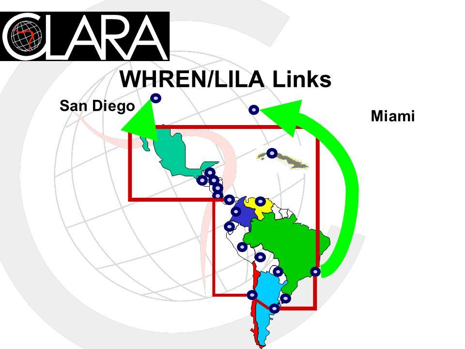 WHREN/LILA Links San Diego Miami