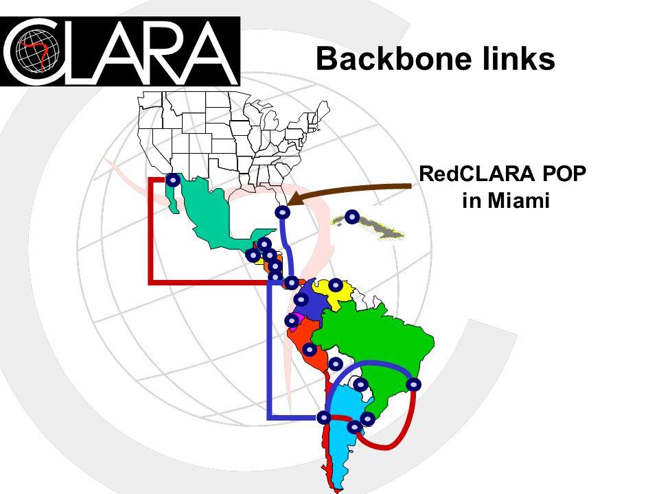 Backbone links RedCLARA POP in Miami
