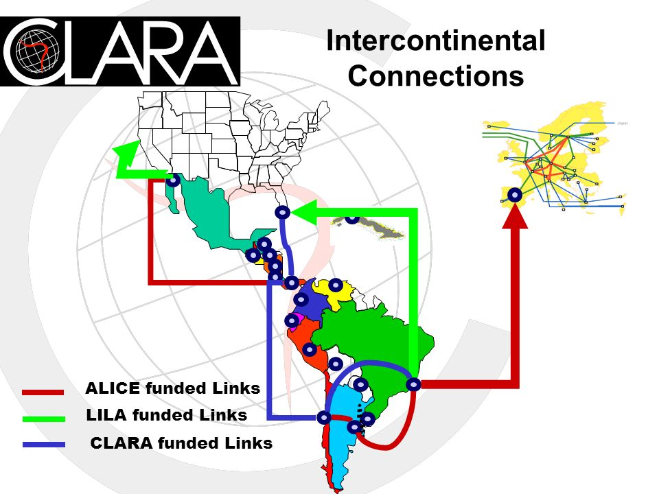 Intercontinental Connections ALICE funded Links LILA funded Links CLARA funded Links