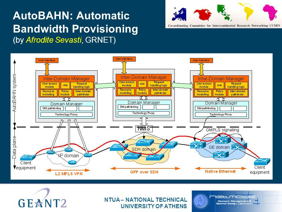 NTUA – NATIONAL TECHNICAL UNIVERSITY OF ATHENS AutoBAHN: Automatic Bandwidth Provisioning (by Afrodite Sevasti, GRNET)