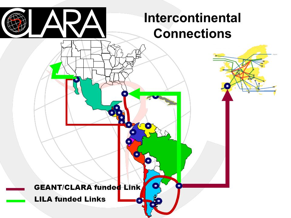 Intercontinental Connections GEANT/CLARA funded Link LILA funded Links