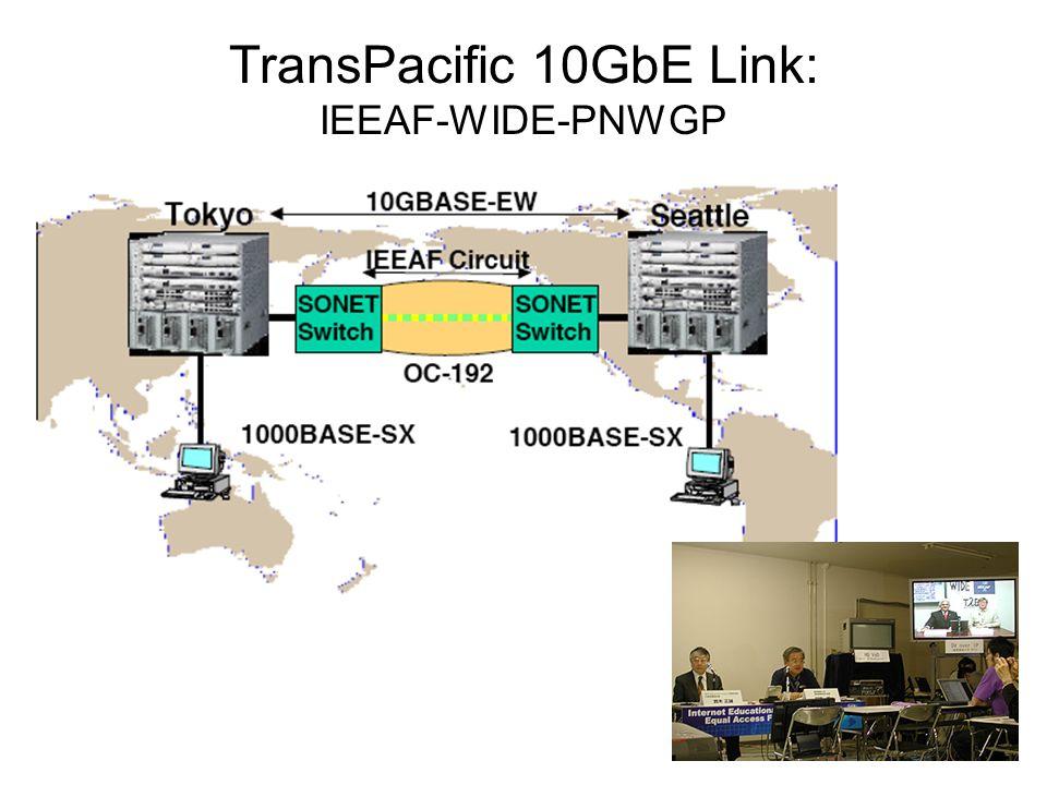 TransPacific 10GbE Link: IEEAF-WIDE-PNWGP