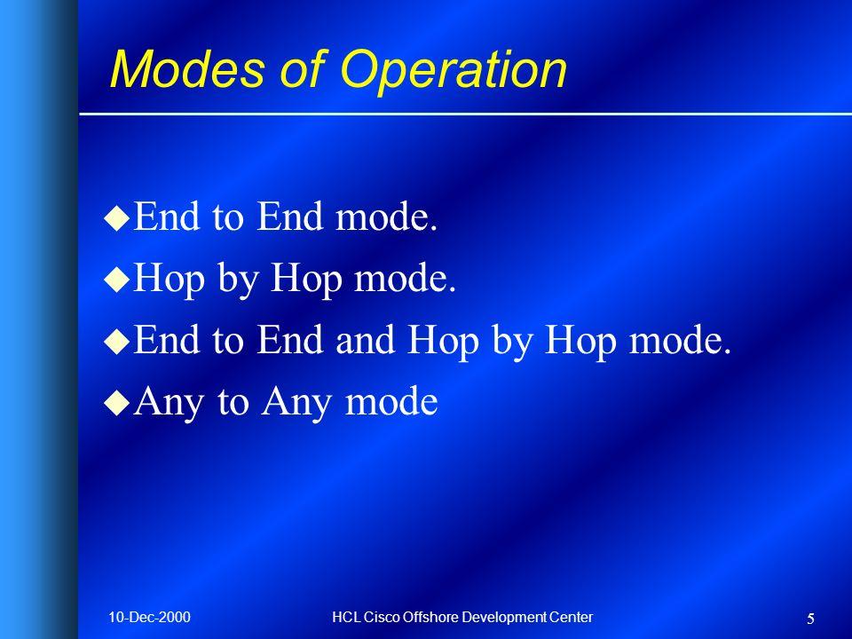 10-Dec-2000HCL Cisco Offshore Development Center 5 Modes of Operation u End to End mode. u Hop by Hop mode. u End to End and Hop by Hop mode. u Any to
