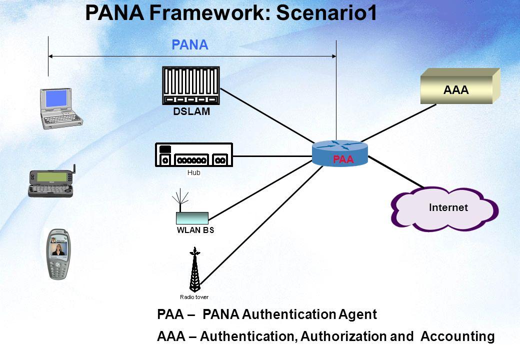 WLAN BS AAA PANA Internet DSLAM PAA PAA – PANA Authentication Agent AAA – Authentication, Authorization and Accounting PANA Framework: Scenario1