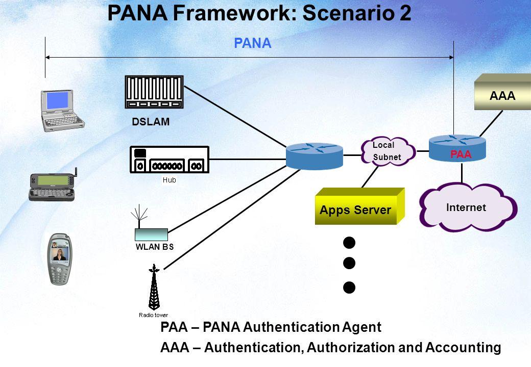 WLAN BS AAA PANA Internet DSLAM Local Subnet Apps Server PAA PAA – PANA Authentication Agent AAA – Authentication, Authorization and Accounting PANA Framework: Scenario 2
