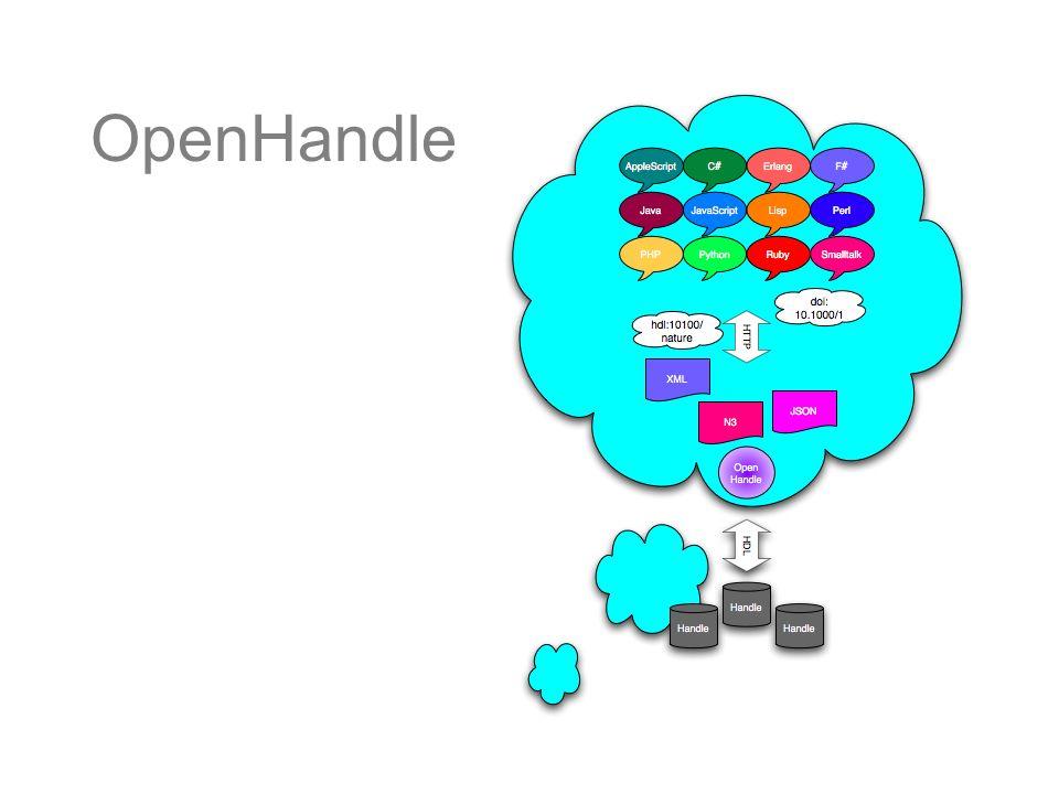 OpenHandle