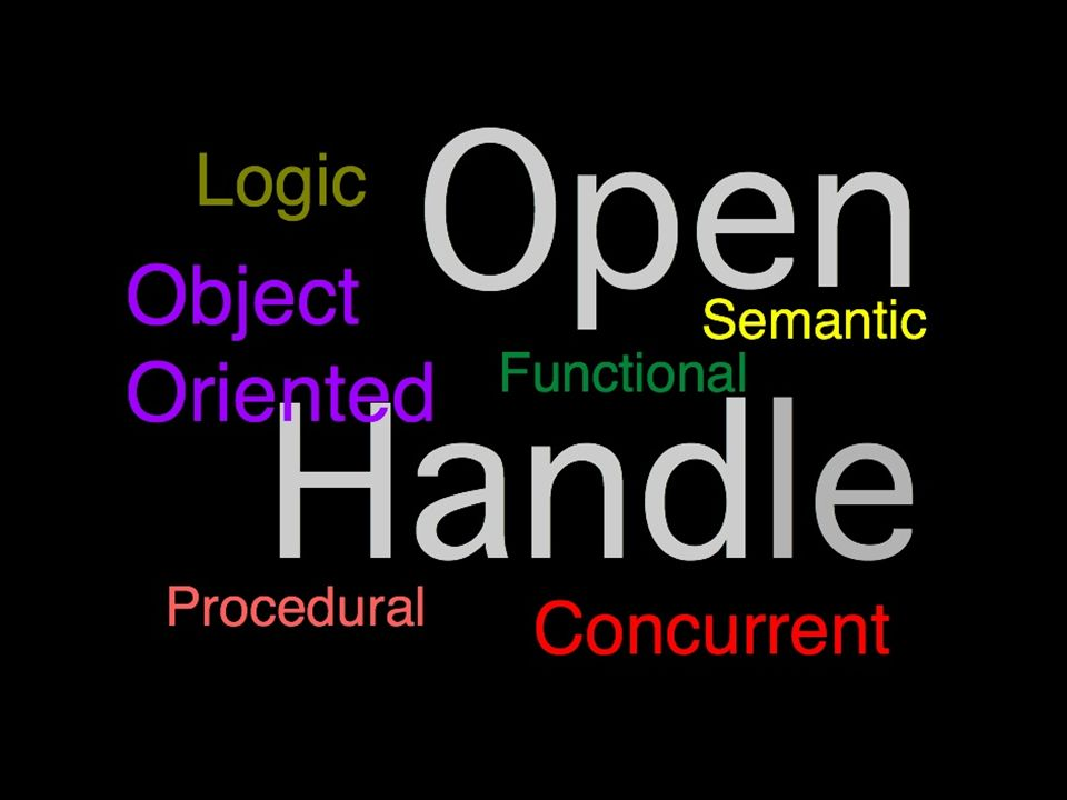 OpenHandle Put Handle on the Web – Access via a Web Service (:2641 :80) Make Handle an Easy Read – Expose Values as Markup (55 52 4C type : URL)