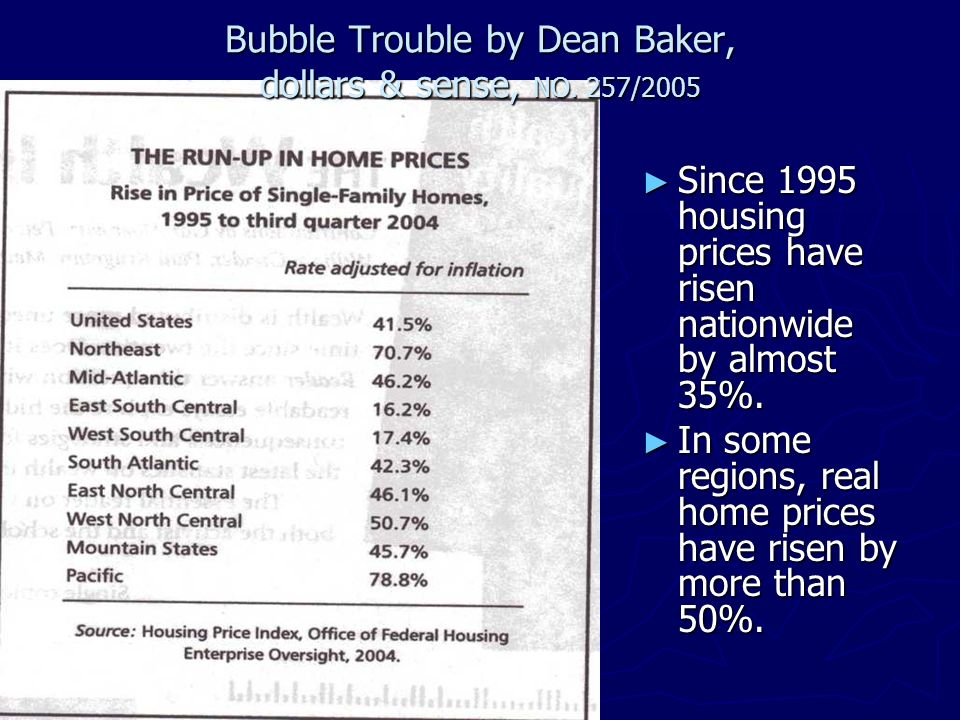 Bubble Trouble by Dean Baker, dollars & sense, NO.
