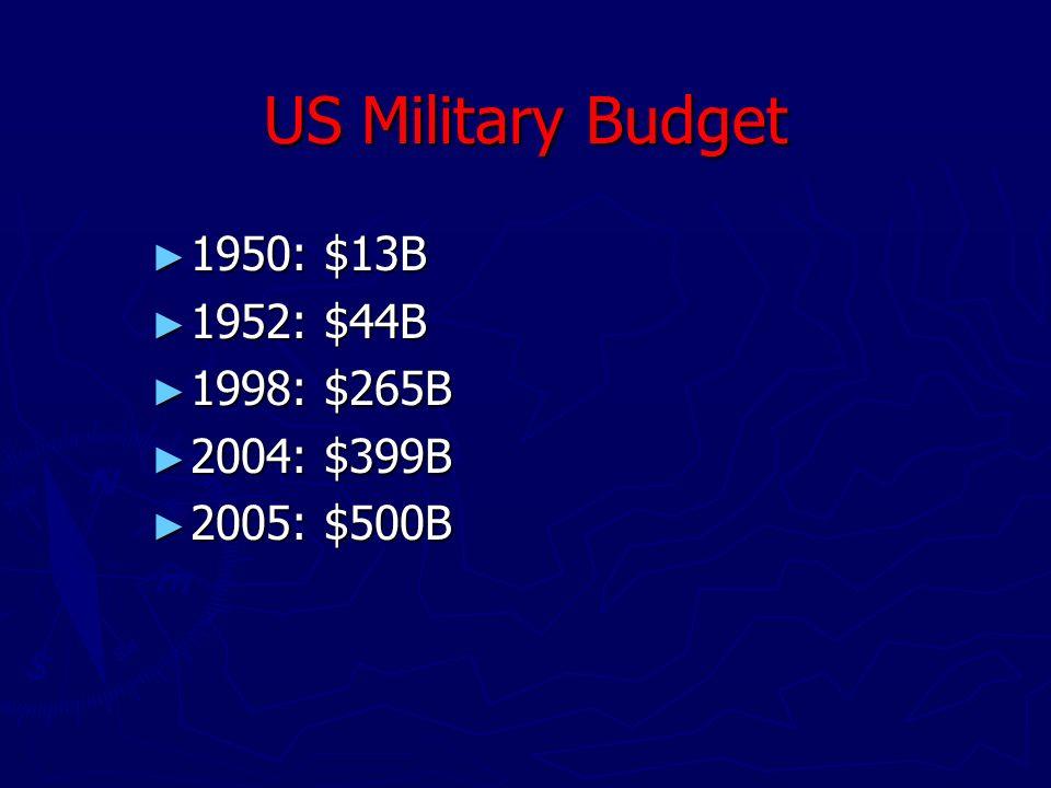 US Military Budget 1950: $13B 1950: $13B 1952: $44B 1952: $44B 1998: $265B 1998: $265B 2004: $399B 2004: $399B 2005: $500B 2005: $500B