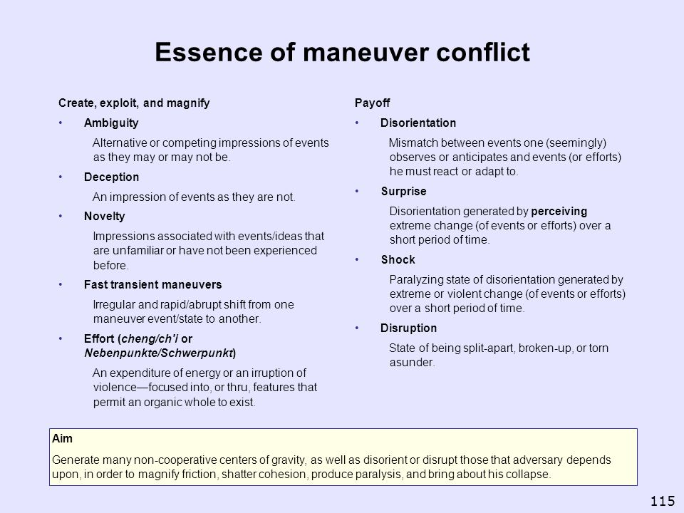 Essence of maneuver conflict Create, exploit, and magnify Ambiguity Alternative or competing impressions of events as they may or may not be. Deceptio