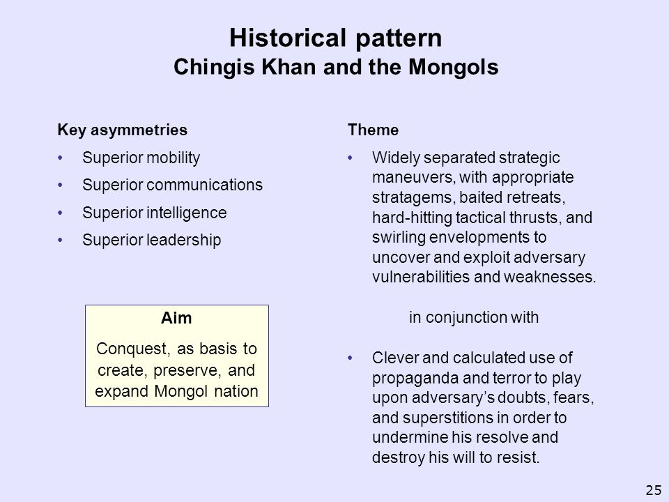 Historical pattern Chingis Khan and the Mongols Key asymmetries Superior mobility Superior communications Superior intelligence Superior leadership Th