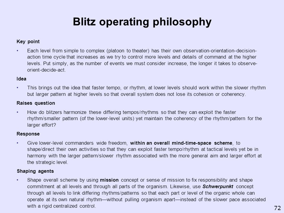 Blitz operating philosophy Key point Each level from simple to complex (platoon to theater) has their own observation-orientation-decision- action tim