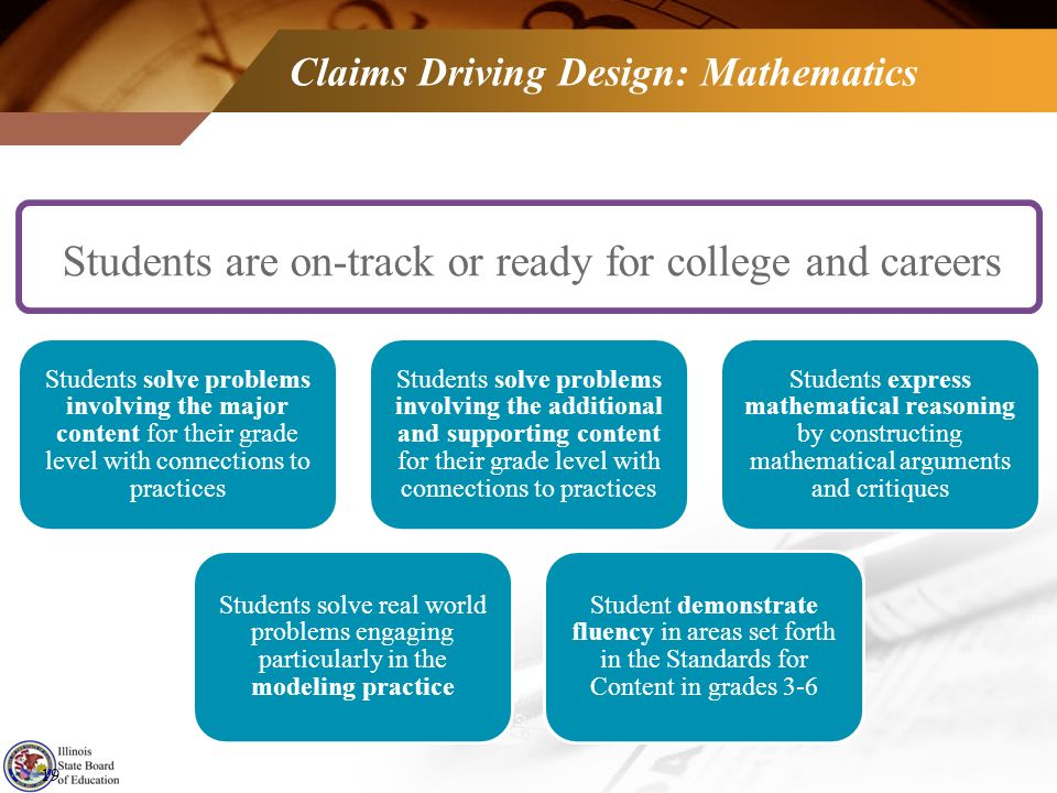 Claims Driving Design: Mathematics Students solve problems involving the major content for their grade level with connections to practices Students so