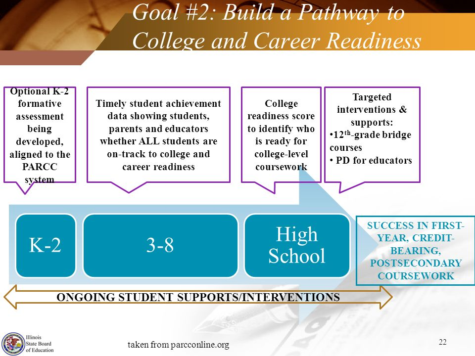 Goal #2: Build a Pathway to College and Career Readiness for All Students 22 K-2 3-8 High School Optional K-2 formative assessment being developed, al