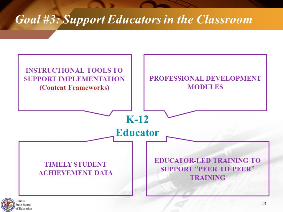 Goal #3: Support Educators in the Classroom 23 PROFESSIONAL DEVELOPMENT MODULES INSTRUCTIONAL TOOLS TO SUPPORT IMPLEMENTATION (Content Frameworks)Cont