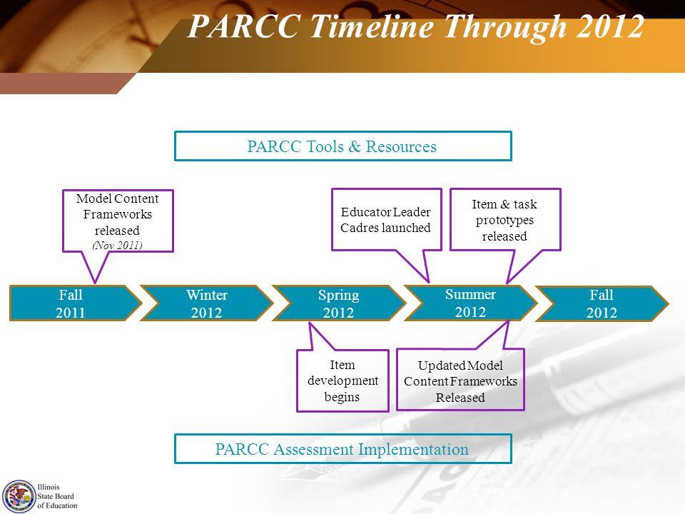 PARCC Timeline Through 2012 Fall 2011 Winter 2012 Spring 2012 Summer 2012 PARCC Assessment Implementation PARCC Tools & Resources Model Content Framew