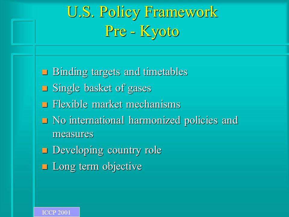 U.S. Policy Framework Pre - Kyoto n Binding targets and timetables n Single basket of gases n Flexible market mechanisms n No international harmonized