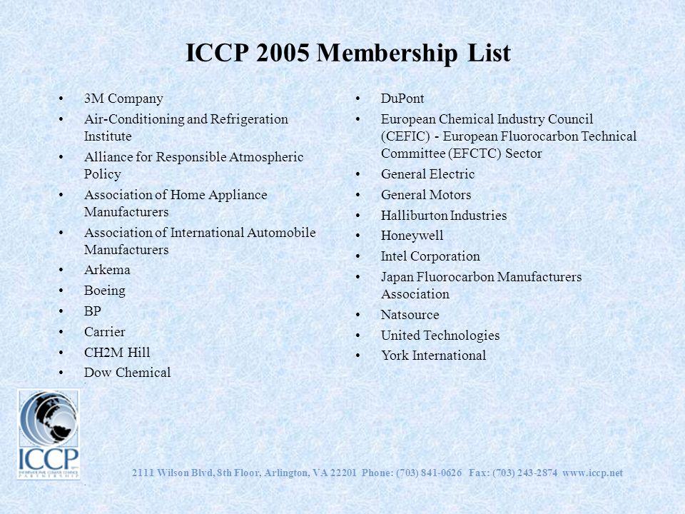 2111 Wilson Blvd, 8th Floor, Arlington, VA 22201 Phone: (703) 841-0626 Fax: (703) 243-2874 www.iccp.net ICCP 2005 Membership List 3M Company Air-Condi