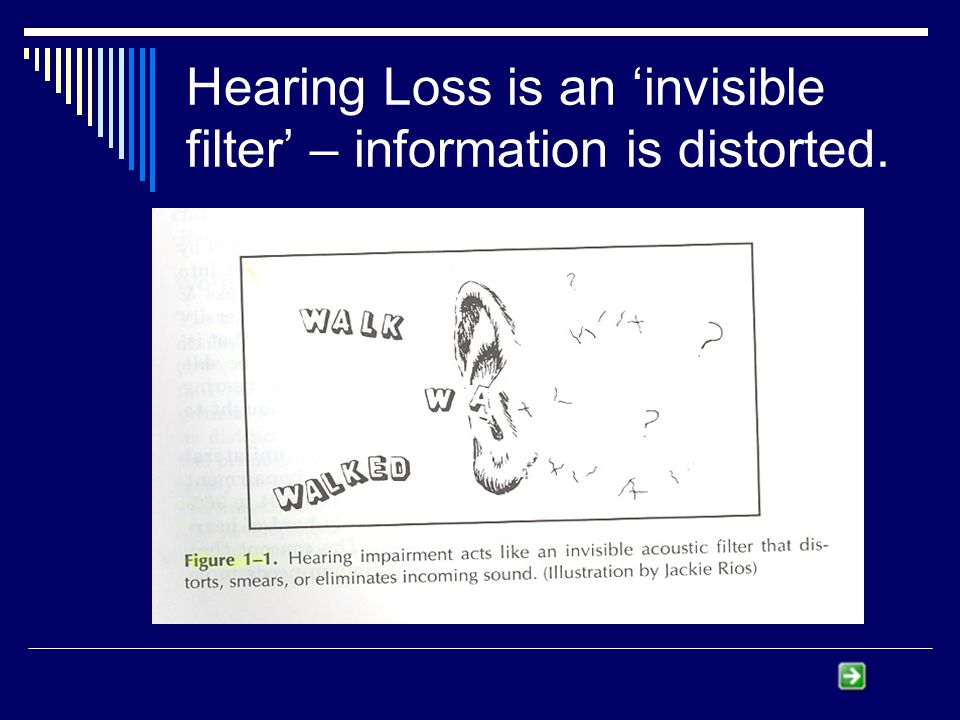 Hearing Loss is an invisible filter – information is distorted.
