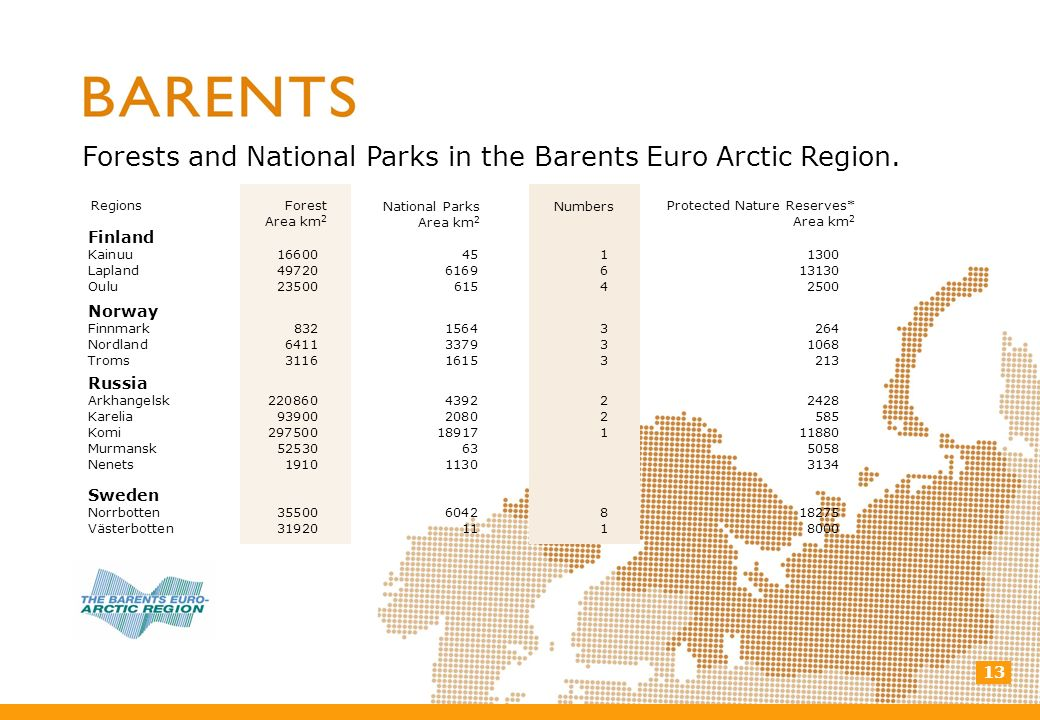 Forests and National Parks in the Barents Euro Arctic Region.