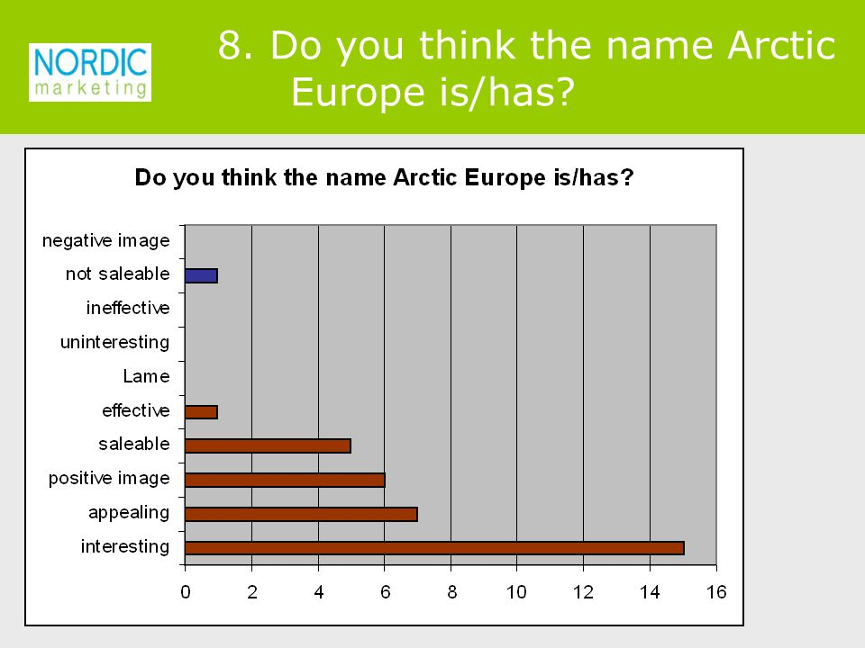 8. Do you think the name Arctic Europe is/has